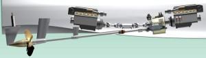 Servogear PTI-gear configuration