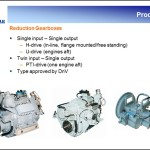 Servogear Reduction Gearboxes